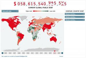 World debt clock