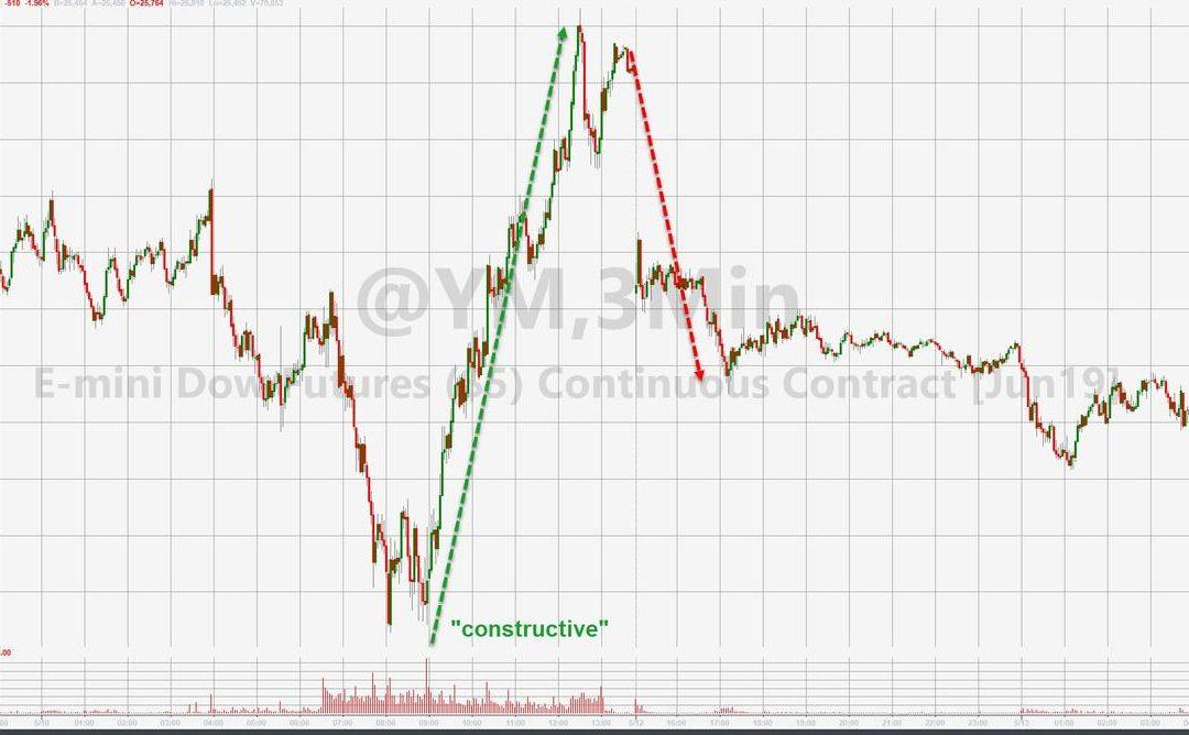 "Markets Tumble As China Strikes Back, May Dump ""Some Treasuries"""